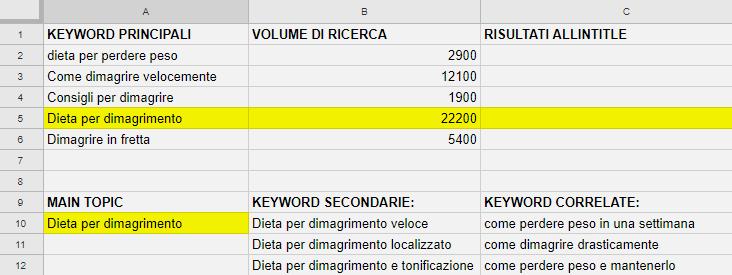 Foglio di calcolo ricerca keyword